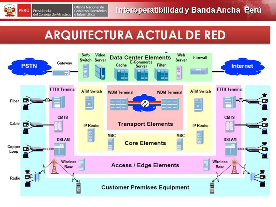 PROGRAMA DE OBRAS 2012 Interoperatibilidad y Banda Ancha Perú El nivel de acceso a computadoras y a Internet en los hogares, es menor al resto de serv