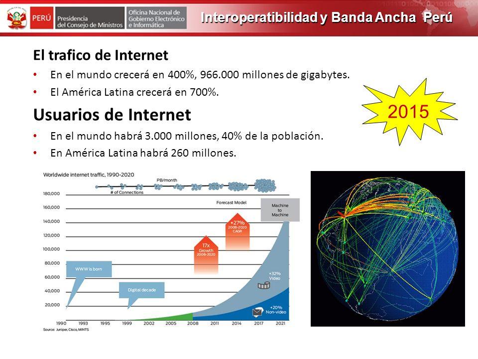 PROGRAMA DE OBRAS 2012 Interoperatibilidad y Banda Ancha Perú Comisión El Estado Peruano mediante Resolución Suprema Nº 063-2010-PCM, crea la Comisión