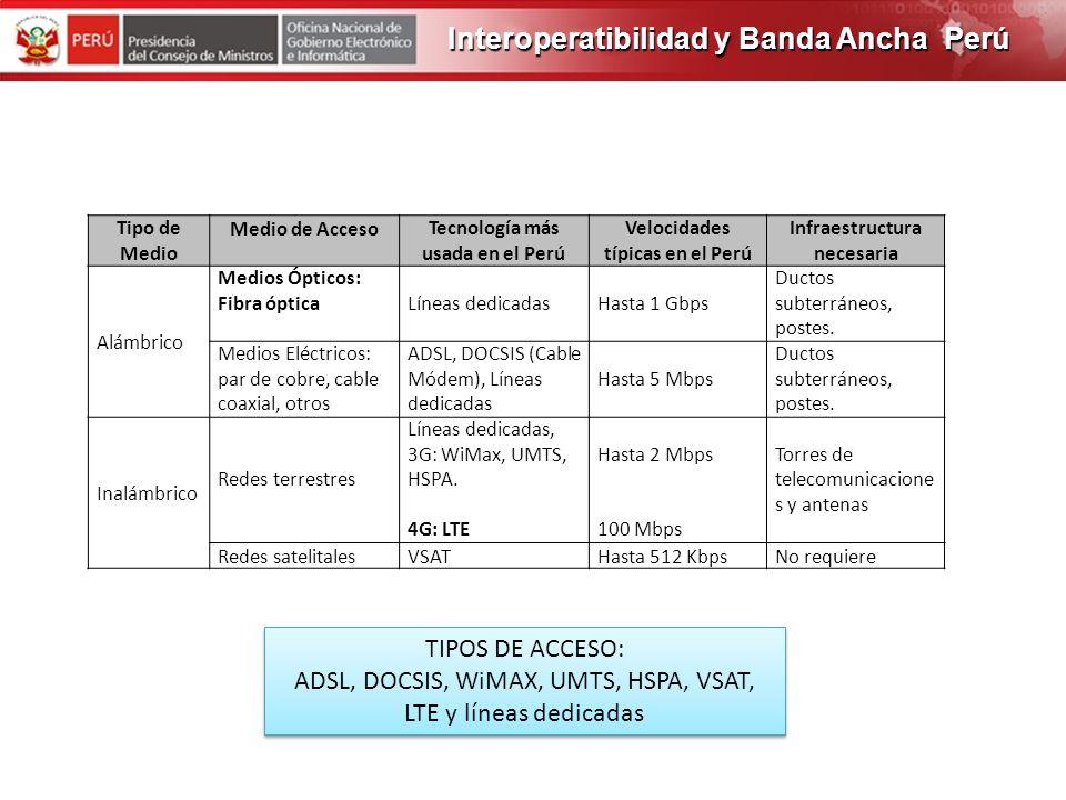 PROGRAMA DE OBRAS 2012 10% de aumento de las conexiones de Banda Ancha incrementa el crecimiento económico de un país en un 1,3%, lo que convierte a e