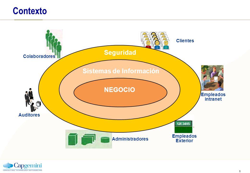 1 Contexto 12E34H5 NEGOCIO Sistemas de Información Seguridad Clientes Empleados intranet Empleados Exterior Colaboradores Administradores Auditores