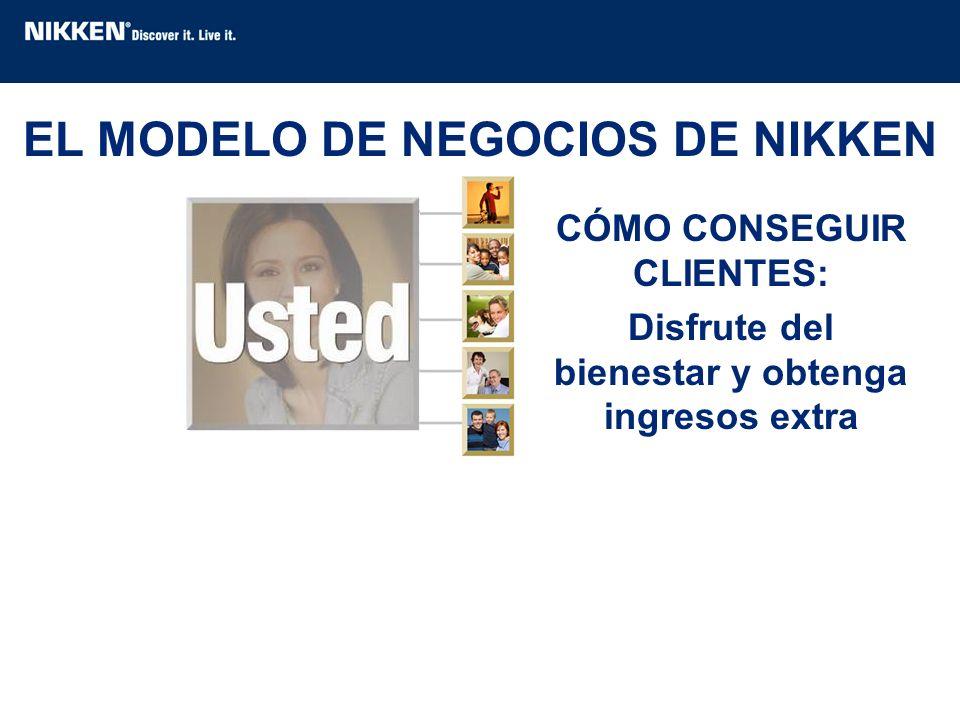 EL MODELO DE NEGOCIOS DE NIKKEN CÓMO CONSEGUIR CLIENTES: Disfrute del bienestar y obtenga ingresos extra