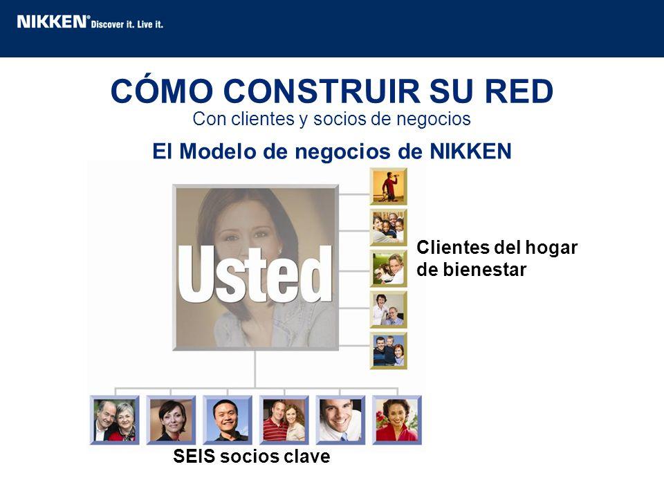 CÓMO CONSTRUIR SU RED Con clientes y socios de negocios El Modelo de negocios de NIKKEN Clientes del hogar de bienestar SEIS socios clave