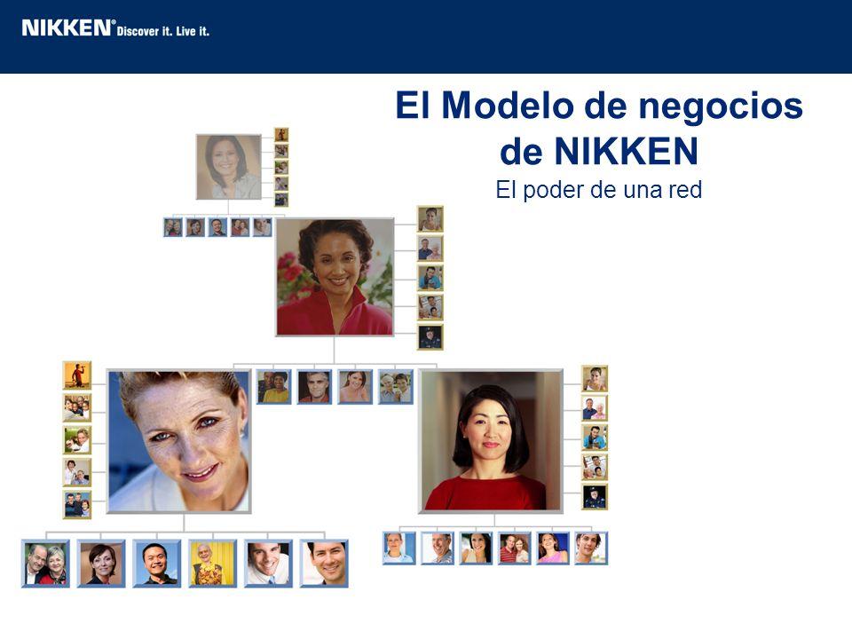 El Modelo de negocios de NIKKEN El poder de una red