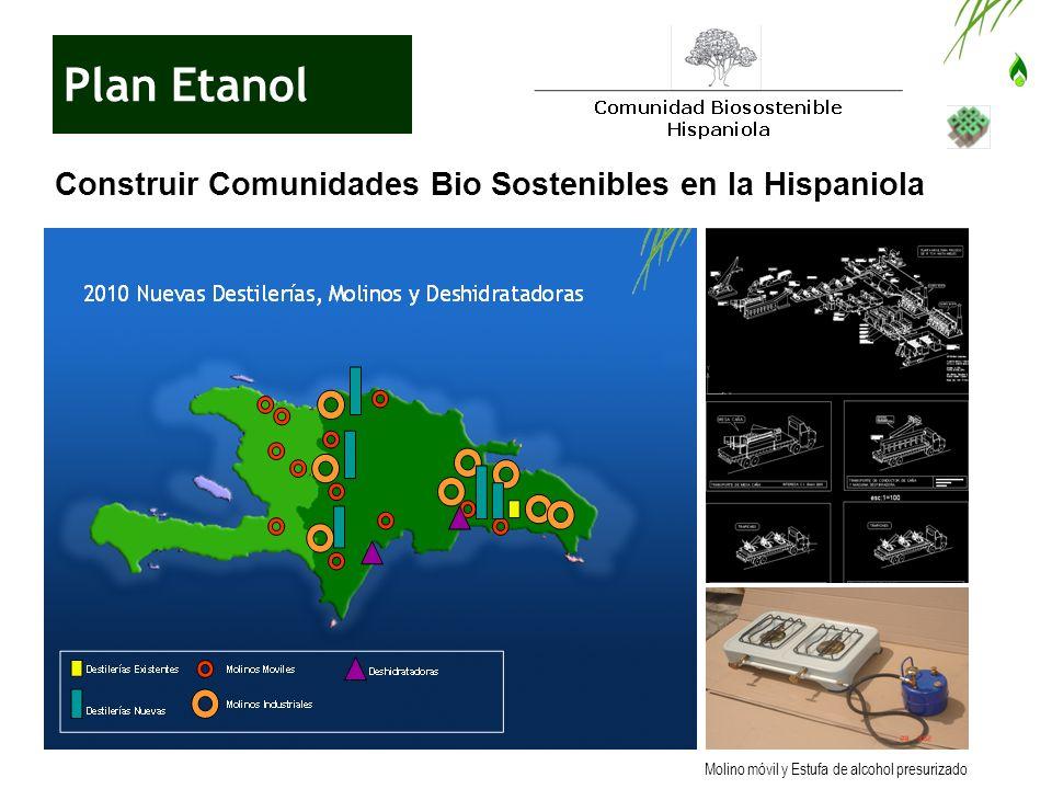 Plan Etanol Construir Comunidades Bio Sostenibles en la Hispaniola Molino móvil y Estufa de alcohol presurizado