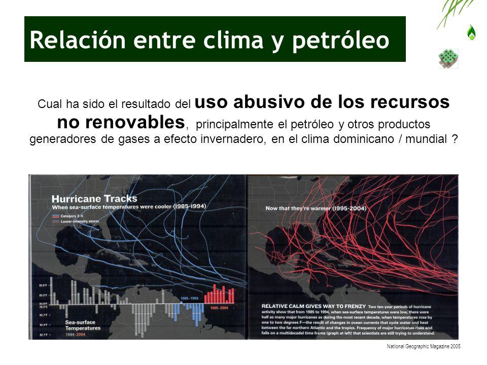 Relación entre clima y petróleo Cual ha sido el resultado del uso abusivo de los recursos no renovables, principalmente el petróleo y otros productos
