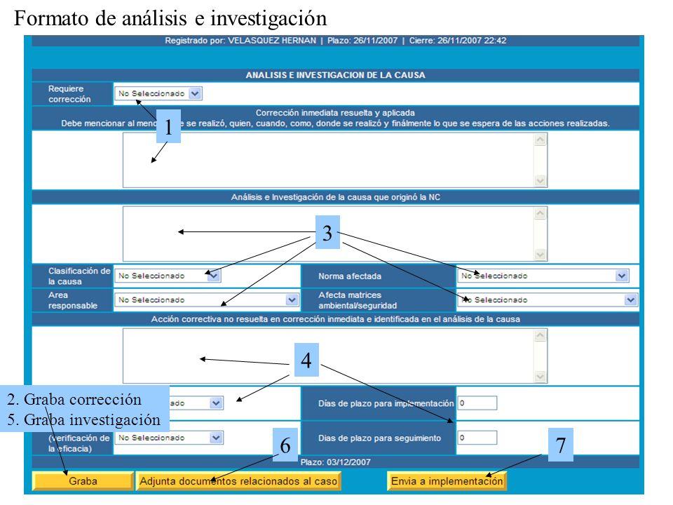 1 2. Graba corrección 5. Graba investigación 3 7 Formato de análisis e investigación 4 6