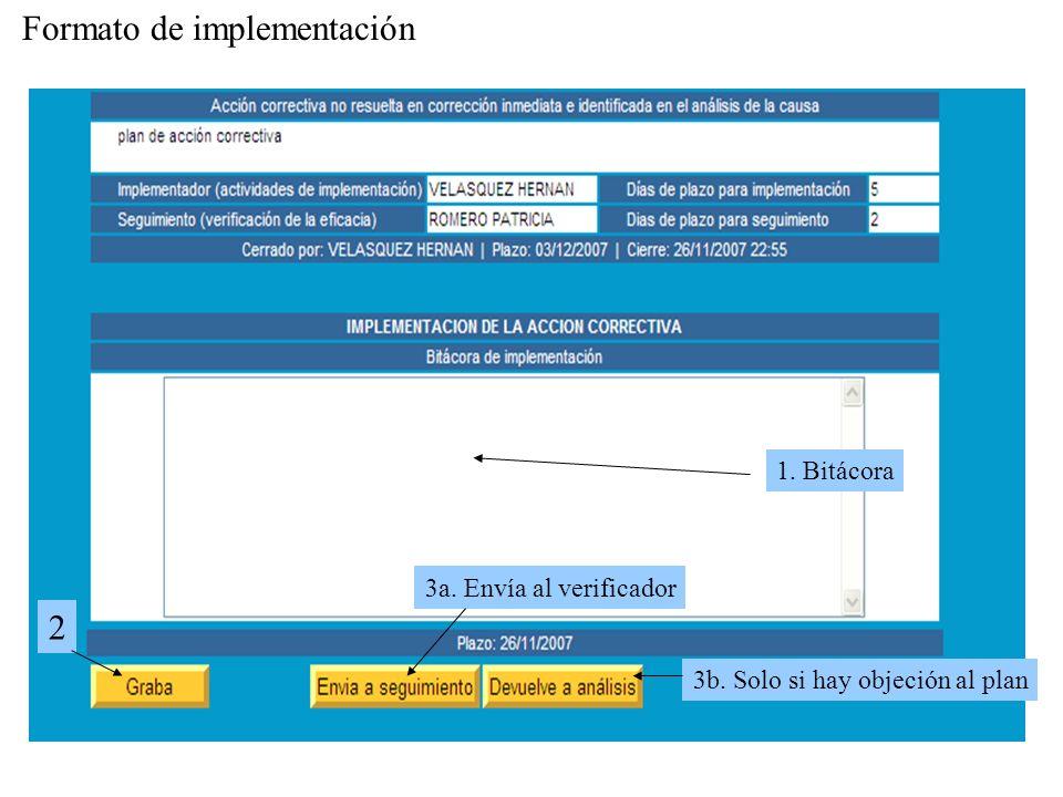 1. Bitácora 2 3a. Envía al verificador Formato de implementación 3b. Solo si hay objeción al plan