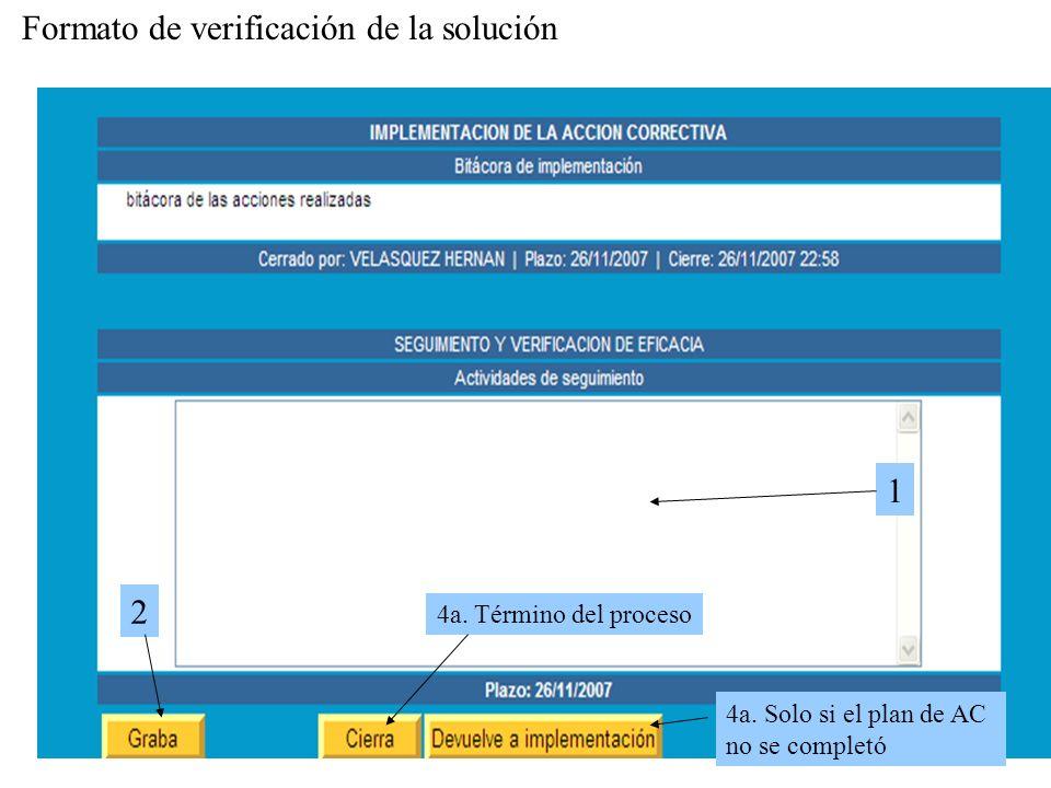 1 2 4a. Término del proceso Formato de verificación de la solución 4a.