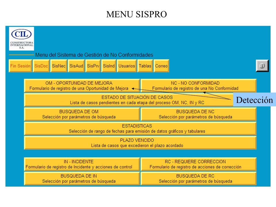 Detección MENU SISPRO