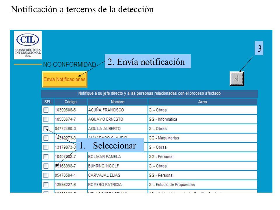 1.Seleccionar 2. Envía notificación Notificación a terceros de la detección 3