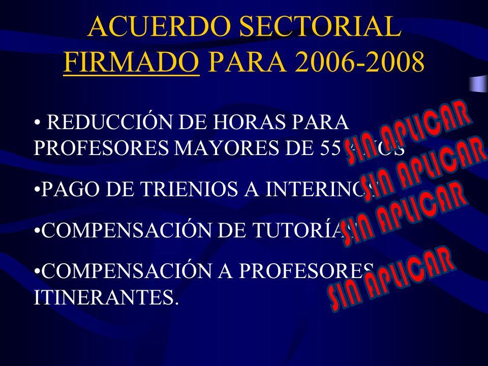 ACUERDO SECTORIAL FIRMADO PARA 2006-2008 REDUCCIÓN DE HORAS PARA PROFESORES MAYORES DE 55 AÑOS PAGO DE TRIENIOS A INTERINOS COMPENSACIÓN DE TUTORÍAS COMPENSACIÓN A PROFESORES ITINERANTES.