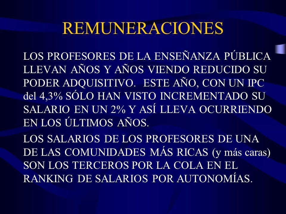 REMUNERACIONES LOS PROFESORES DE LA ENSEÑANZA PÚBLICA LLEVAN AÑOS Y AÑOS VIENDO REDUCIDO SU PODER ADQUISITIVO.