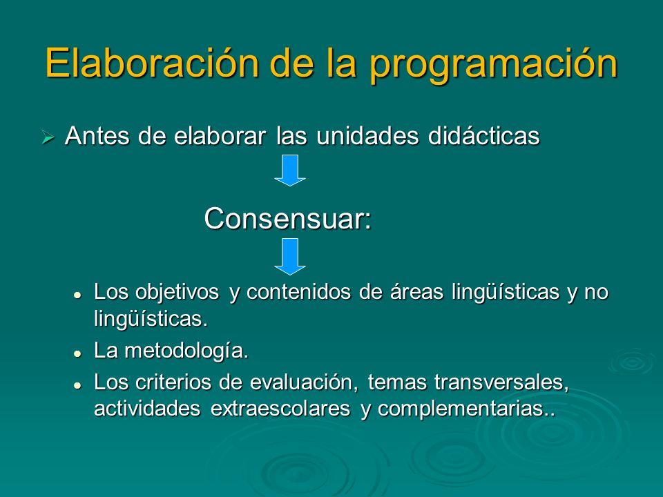 Elaboración de la programación Antes de elaborar las unidades didácticas Antes de elaborar las unidades didácticas Consensuar: Consensuar: Los objetiv