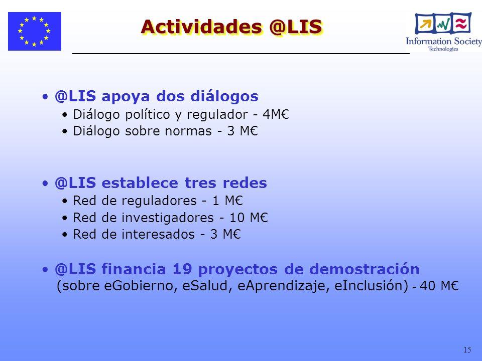 15 Actividades @LIS @LIS apoya dos diálogos Diálogo político y regulador - 4M Diálogo sobre normas - 3 M @LIS establece tres redes Red de reguladores