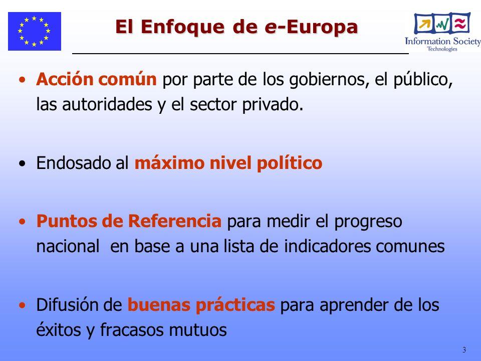 3 El Enfoque de e-Europa Acción común por parte de los gobiernos, el público, las autoridades y el sector privado. Endosado al máximo nivel político P