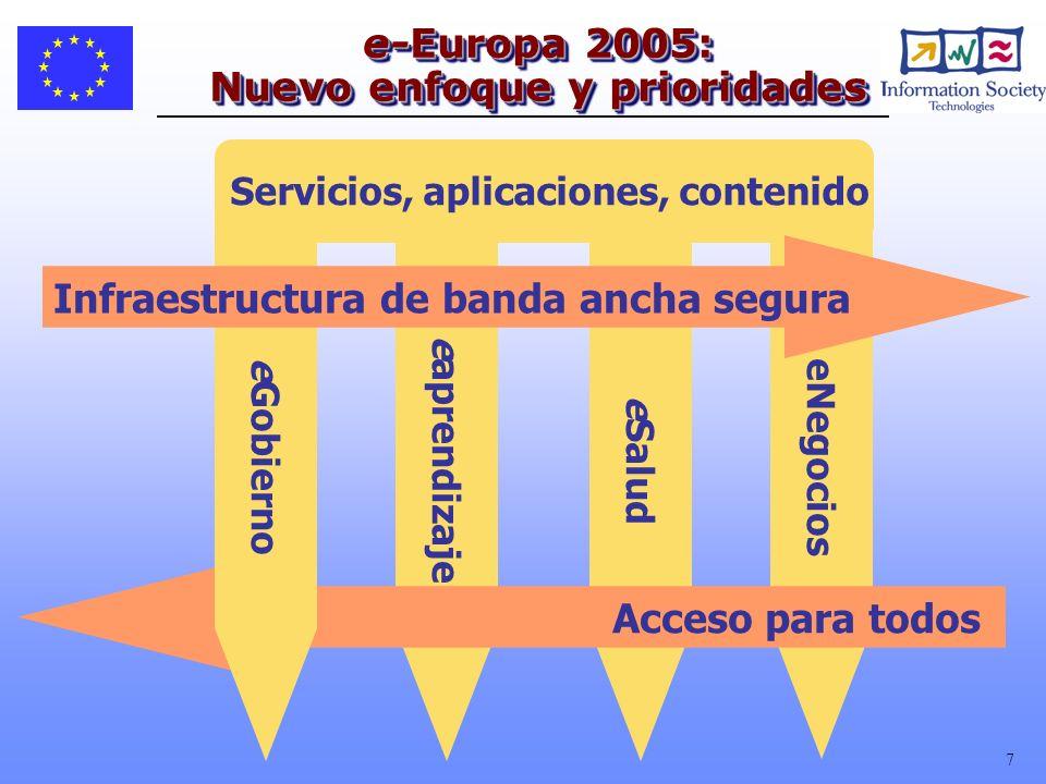 7 e-Europa 2005: Nuevo enfoque y prioridades eNegocios eaprendizajeeSalud Servicios, aplicaciones, contenido Acceso para todos eGobierno Infraestructu