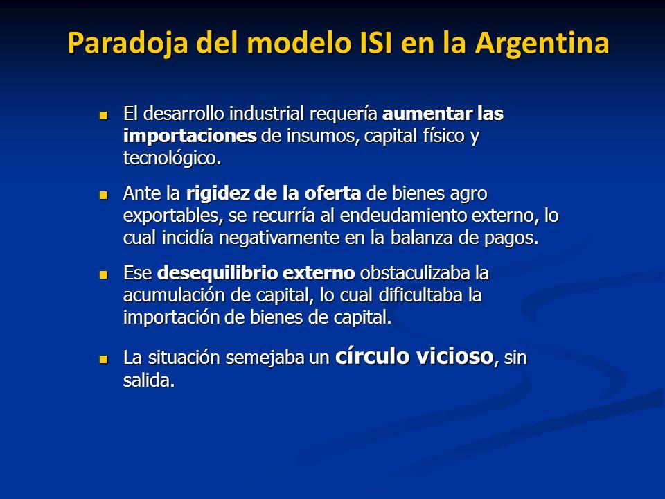 Paradoja del modelo ISI en la Argentina El desarrollo industrial requería aumentar las importaciones de insumos, capital físico y tecnológico. El desa