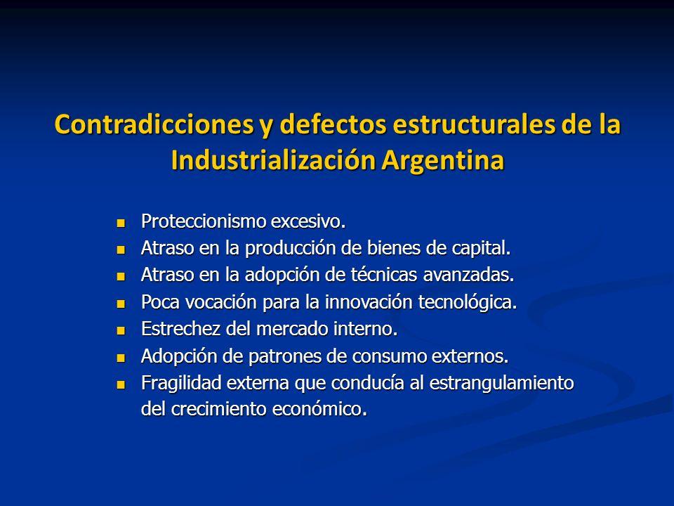 Contradicciones y defectos estructurales de la Industrialización Argentina Proteccionismo excesivo. Proteccionismo excesivo. Atraso en la producción d