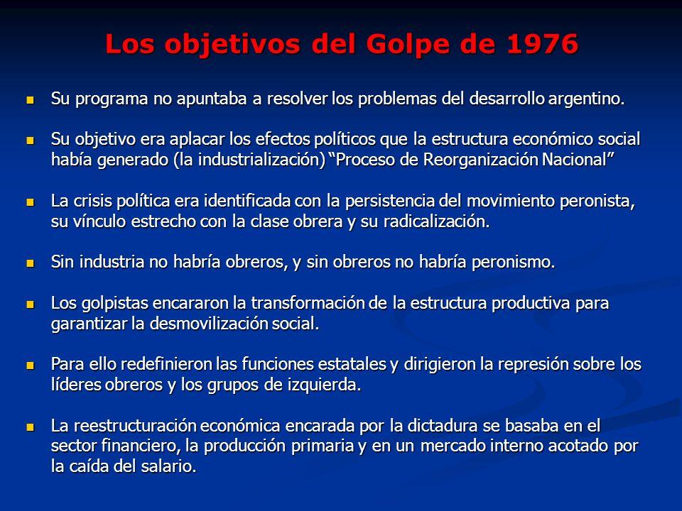 Los objetivos del Golpe de 1976 Su programa no apuntaba a resolver los problemas del desarrollo argentino. Su programa no apuntaba a resolver los prob