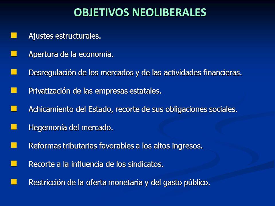 OBJETIVOS NEOLIBERALES Ajustes estructurales. Ajustes estructurales. Apertura de la economía. Apertura de la economía. Desregulación de los mercados y