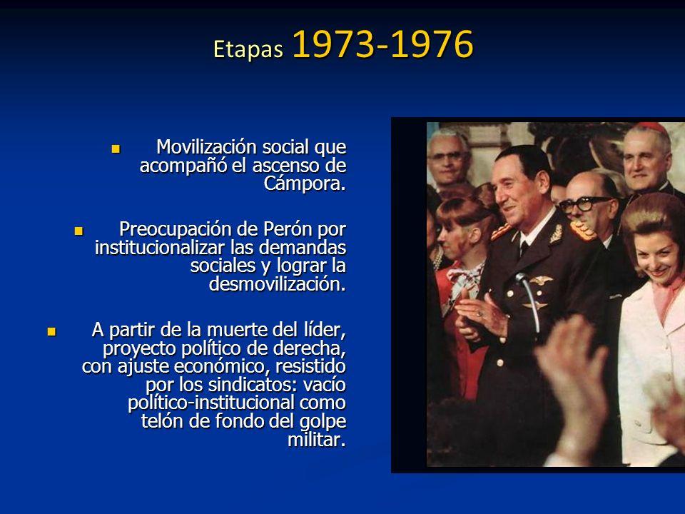 Etapas 1973-1976 Movilización social que acompañó el ascenso de Cámpora. Movilización social que acompañó el ascenso de Cámpora. Preocupación de Perón