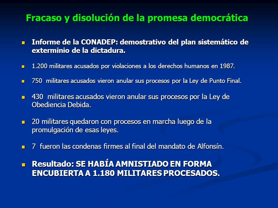 Fracaso y disolución de la promesa democrática Informe de la CONADEP: demostrativo del plan sistemático de exterminio de la dictadura. Informe de la C