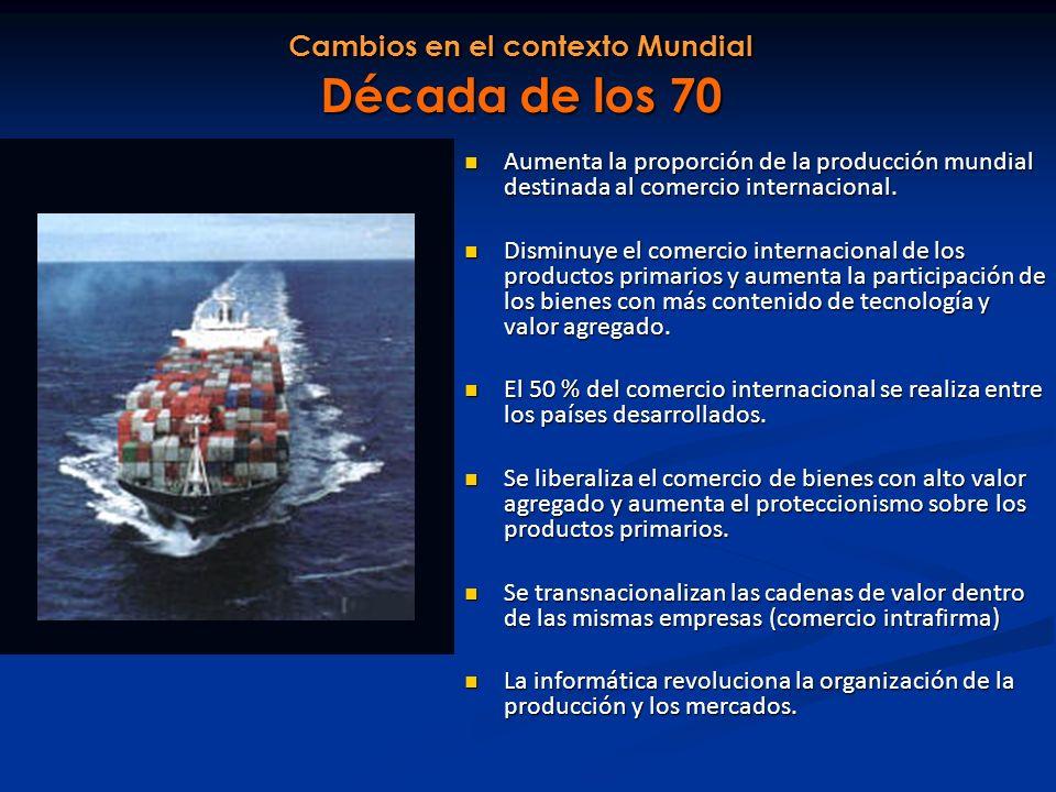 Cambios en el contexto Mundial Década de los 70 Aumenta la proporción de la producción mundial destinada al comercio internacional. Aumenta la proporc