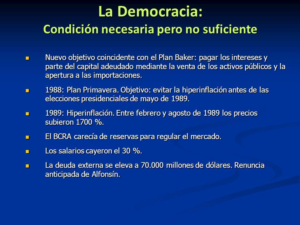 La Democracia: Condición necesaria pero no suficiente Nuevo objetivo coincidente con el Plan Baker: pagar los intereses y parte del capital adeudado m