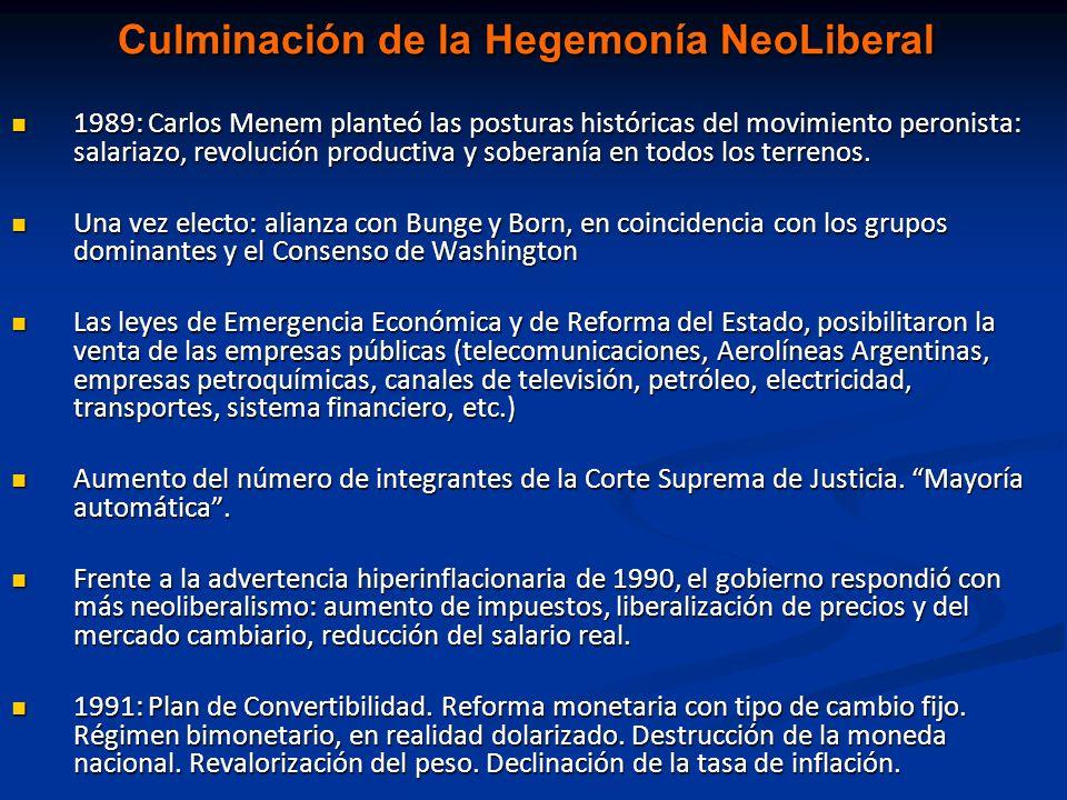 Culminación de la Hegemonía NeoLiberal 1989: Carlos Menem planteó las posturas históricas del movimiento peronista: salariazo, revolución productiva y