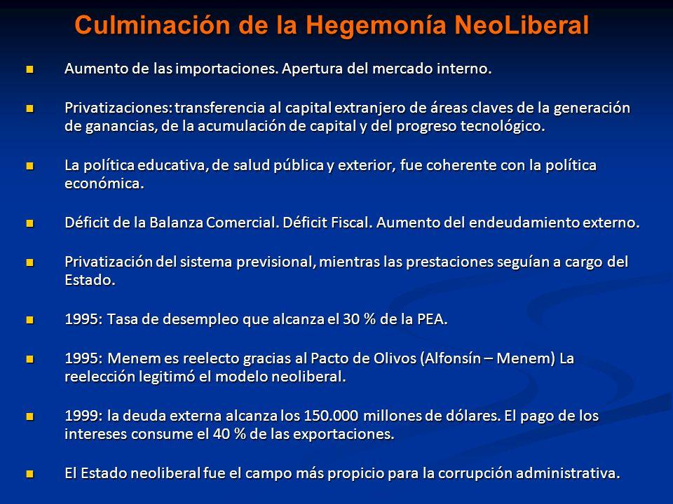 Culminación de la Hegemonía NeoLiberal Aumento de las importaciones. Apertura del mercado interno. Aumento de las importaciones. Apertura del mercado