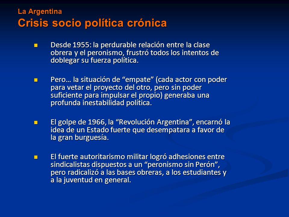 La Argentina Crisis socio política crónica Desde 1955: la perdurable relación entre la clase obrera y el peronismo, frustró todos los intentos de dobl