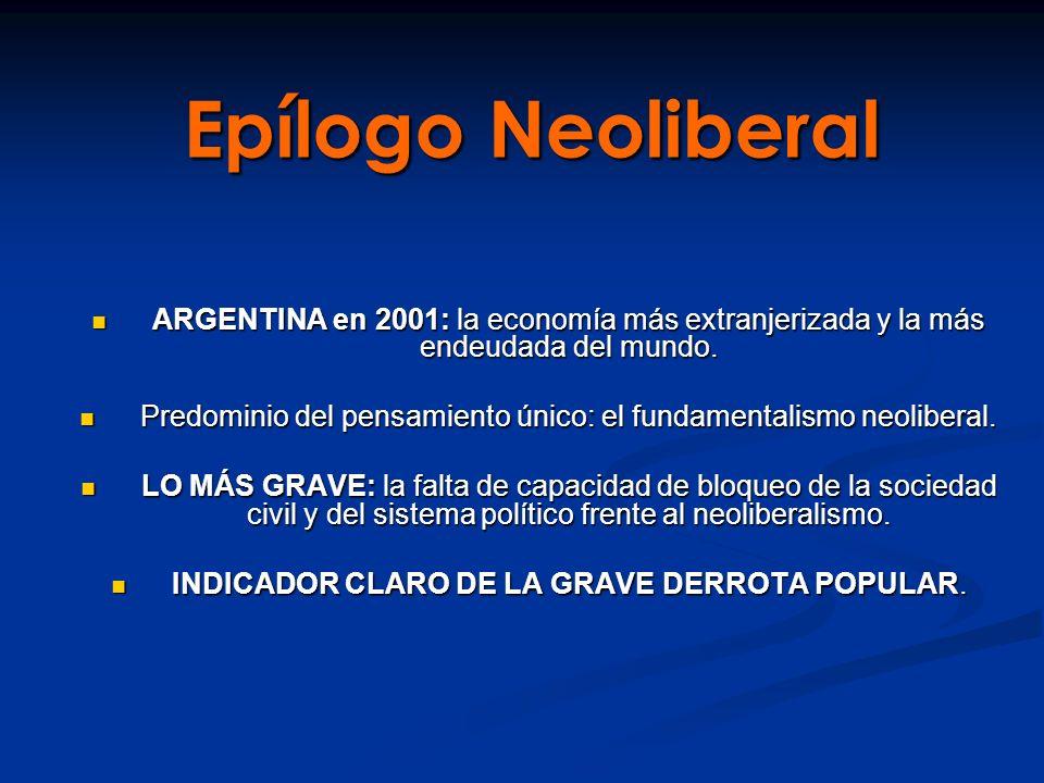 Epílogo Neoliberal ARGENTINA en 2001: la economía más extranjerizada y la más endeudada del mundo. ARGENTINA en 2001: la economía más extranjerizada y