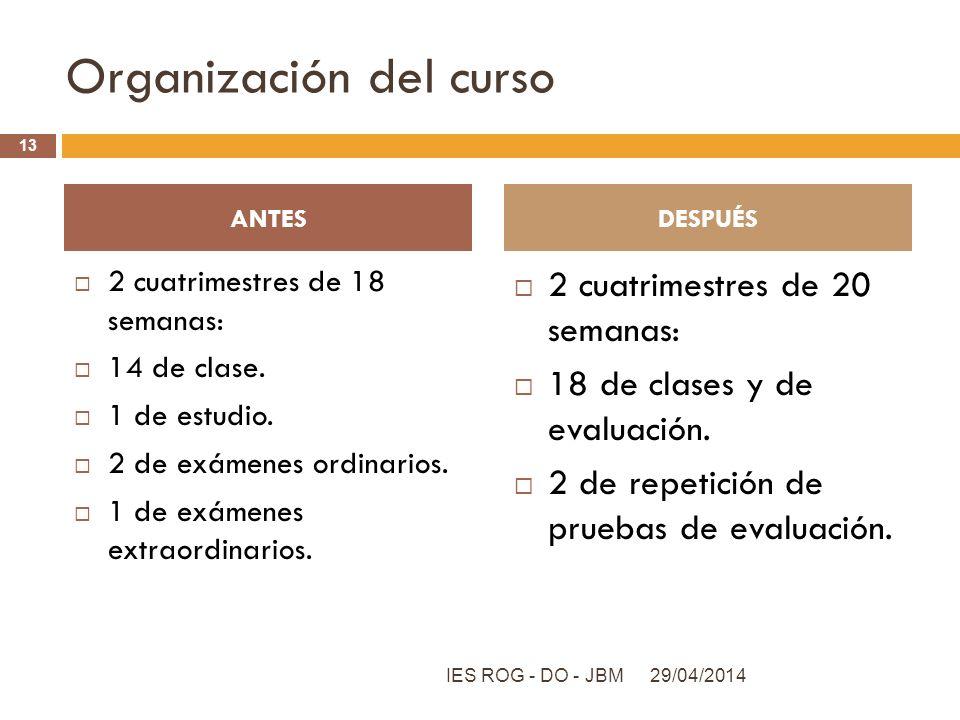 Organización del curso 2 cuatrimestres de 18 semanas: 14 de clase. 1 de estudio. 2 de exámenes ordinarios. 1 de exámenes extraordinarios. 2 cuatrimest