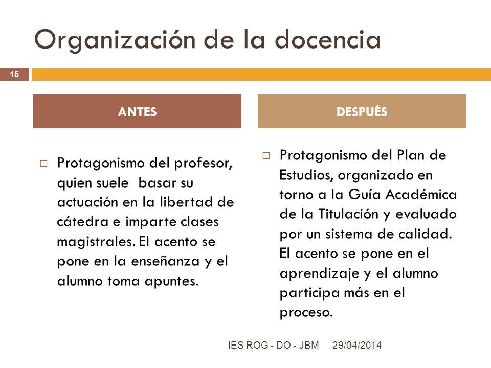 Organización de la docencia Protagonismo del profesor, quien suele basar su actuación en la libertad de cátedra e imparte clases magistrales. El acent