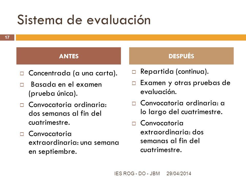 Sistema de evaluación Concentrada (a una carta). Basada en el examen (prueba única). Convocatoria ordinaria: dos semanas al fin del cuatrimestre. Conv