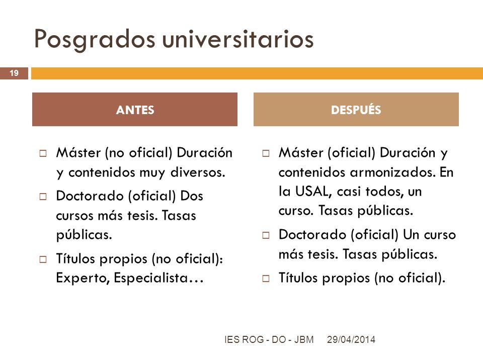 Posgrados universitarios Máster (no oficial) Duración y contenidos muy diversos. Doctorado (oficial) Dos cursos más tesis. Tasas públicas. Títulos pro