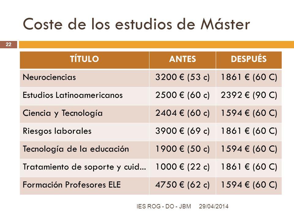 Coste de los estudios de Máster TÍTULOANTESDESPUÉS Neurociencias3200 (53 c)1861 (60 C) Estudios Latinoamericanos2500 (60 c)2392 (90 C) Ciencia y Tecno
