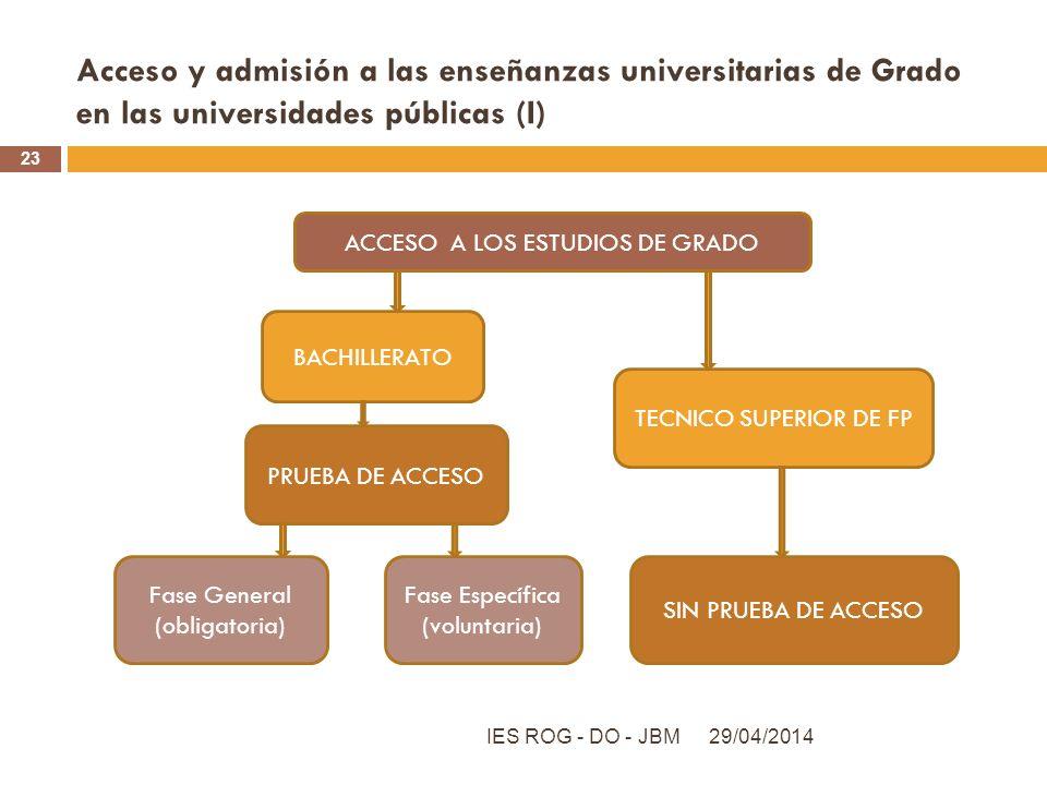 Acceso y admisión a las enseñanzas universitarias de Grado en las universidades públicas (I) 29/04/2014IES ROG - DO - JBM 23 ACCESO A LOS ESTUDIOS DE