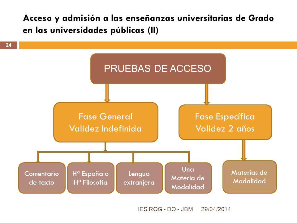 Acceso y admisión a las enseñanzas universitarias de Grado en las universidades públicas (II) 29/04/2014IES ROG - DO - JBM 24 PRUEBAS DE ACCESO Fase G