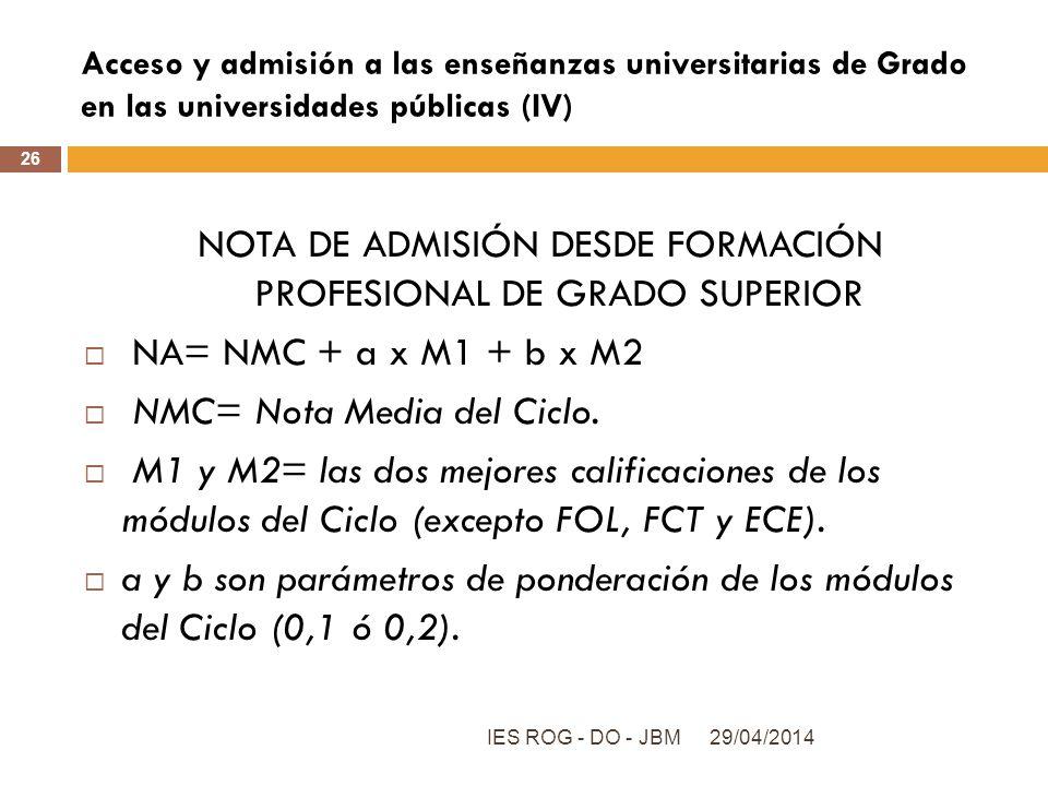 Acceso y admisión a las enseñanzas universitarias de Grado en las universidades públicas (IV) NOTA DE ADMISIÓN DESDE FORMACIÓN PROFESIONAL DE GRADO SU