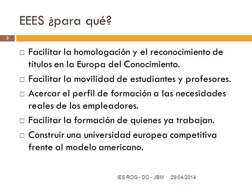 EEES ¿para qué? Facilitar la homologación y el reconocimiento de títulos en la Europa del Conocimiento. Facilitar la movilidad de estudiantes y profes