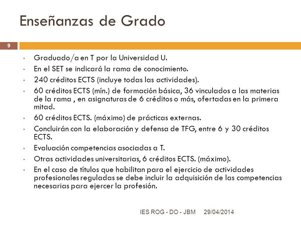 Enseñanzas de Grado Graduado/a en T por la Universidad U. En el SET se indicará la rama de conocimiento. 240 créditos ECTS (incluye todas las activida