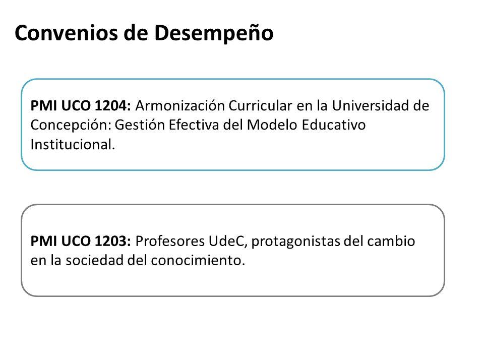 Convenios de Desempeño PMI UCO 1204: Armonización Curricular en la Universidad de Concepción: Gestión Efectiva del Modelo Educativo Institucional. PMI