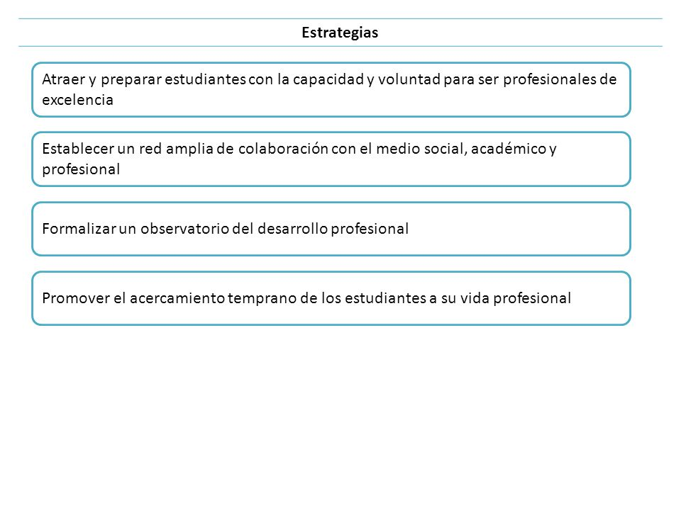 Estrategias Atraer y preparar estudiantes con la capacidad y voluntad para ser profesionales de excelencia Establecer un red amplia de colaboración co