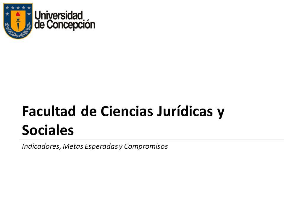 Facultad de Ciencias Jurídicas y Sociales Indicadores, Metas Esperadas y Compromisos