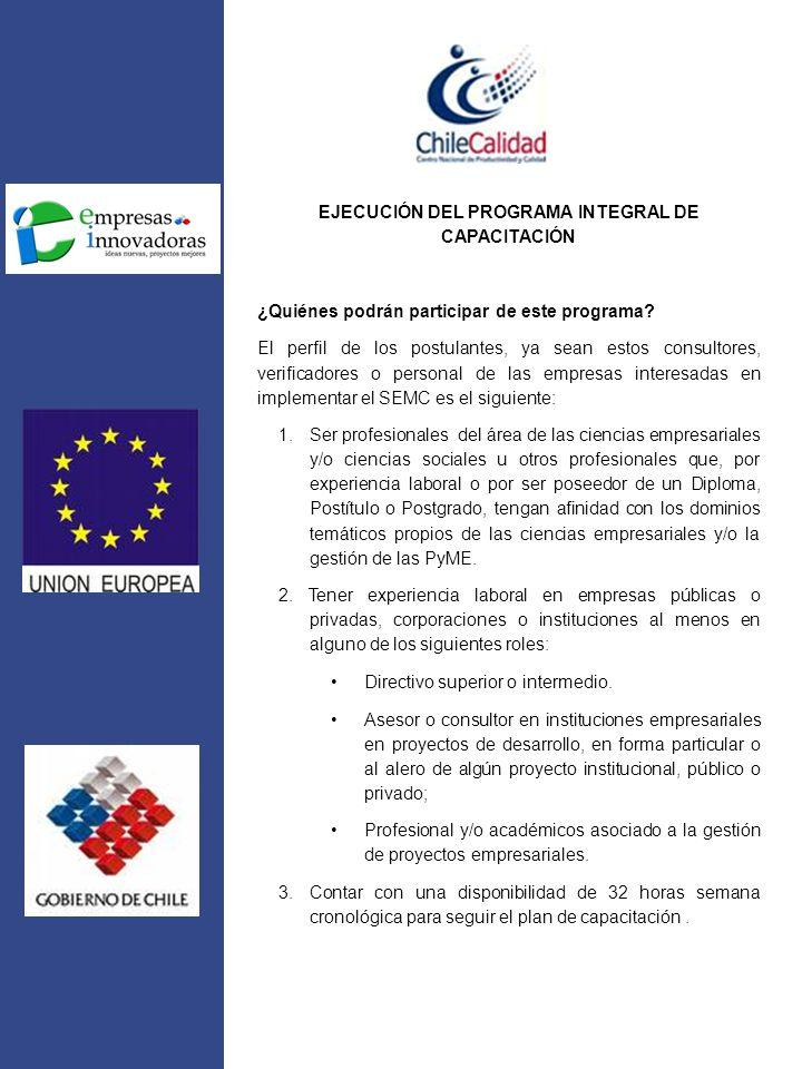EJECUCIÓN DEL PROGRAMA INTEGRAL DE CAPACITACIÓN ¿Cuál es la agenda de capacitación.