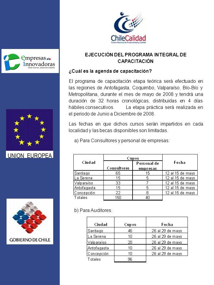 EJECUCIÓN DEL PROGRAMA INTEGRAL DE CAPACITACIÓN ¿ Como postular al curso.