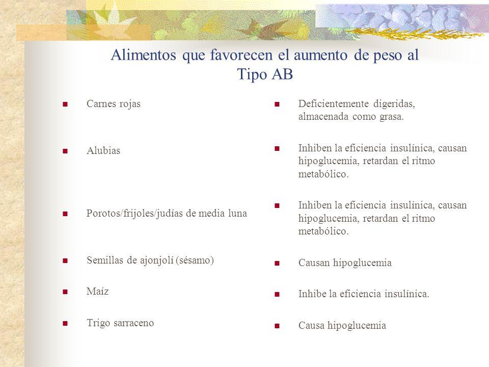 Alimentos que favorecen el aumento de peso al Tipo AB Carnes rojas Alubias Porotos/frijoles/judías de media luna Semillas de ajonjolí (sésamo) Maíz Tr