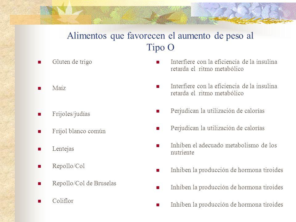 Alimentos que favorecen el aumento de peso al Tipo O Gluten de trigo Maíz Frijoles/judías Fríjol blanco común Lentejas Repollo/Col Repollo/Col de Brus