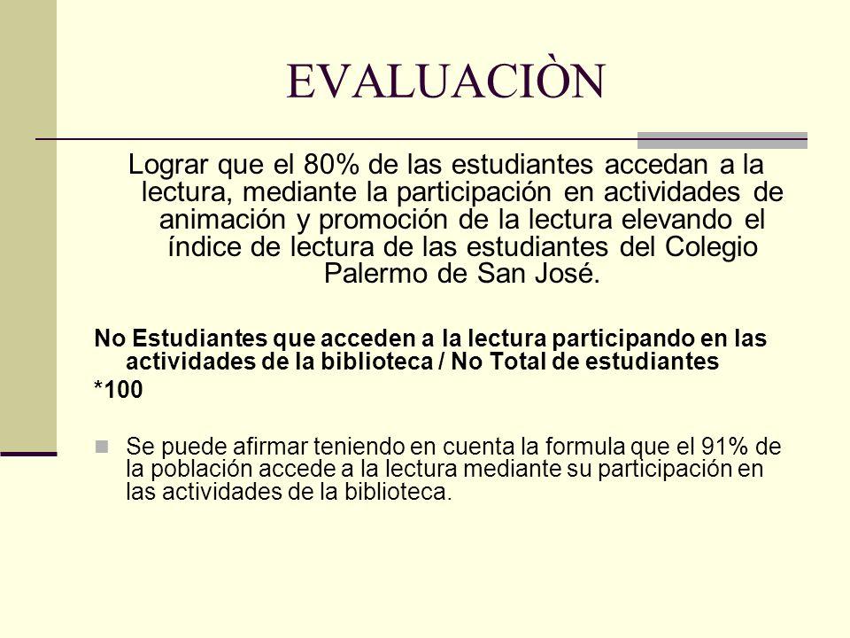 EVALUACIÒN Lograr que el 80% de las estudiantes accedan a la lectura, mediante la participación en actividades de animación y promoción de la lectura elevando el índice de lectura de las estudiantes del Colegio Palermo de San José.